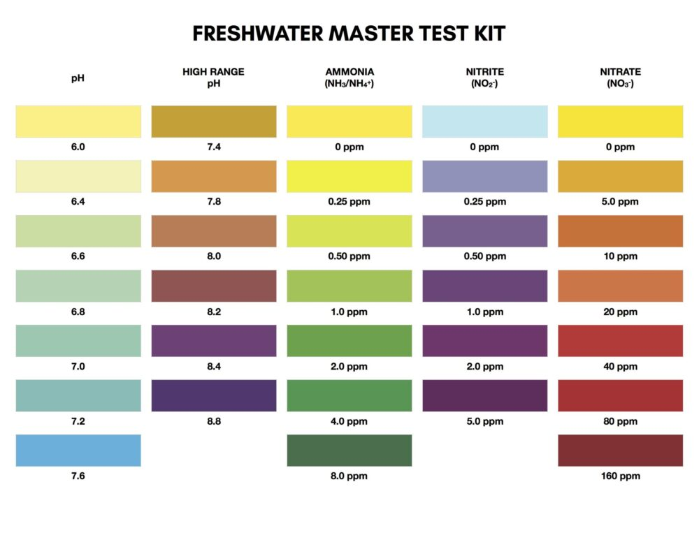 API FRESHWATER MASTER TEST KIT